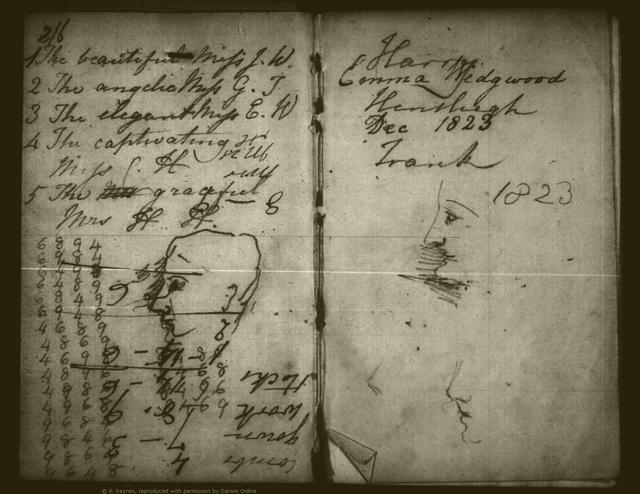 Darwin S Children Drew All Over The On The Origin Of